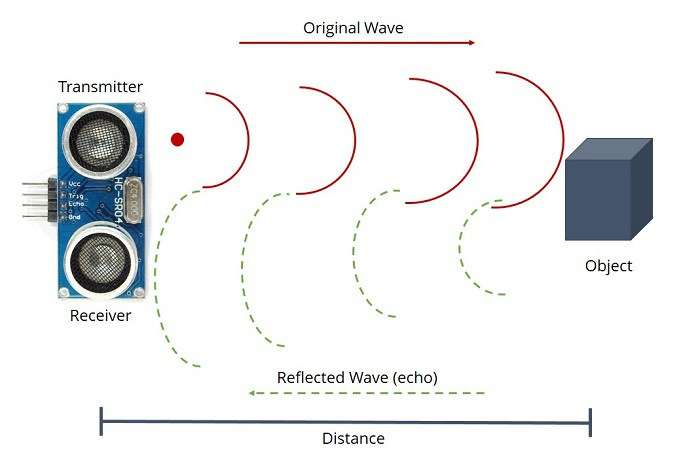 How-ultrasonic-sensor-works.jpg