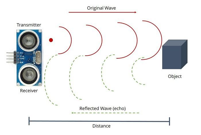 How-ultrasonic-sensor-works.jpg