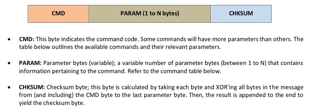 Protocol1.jpg