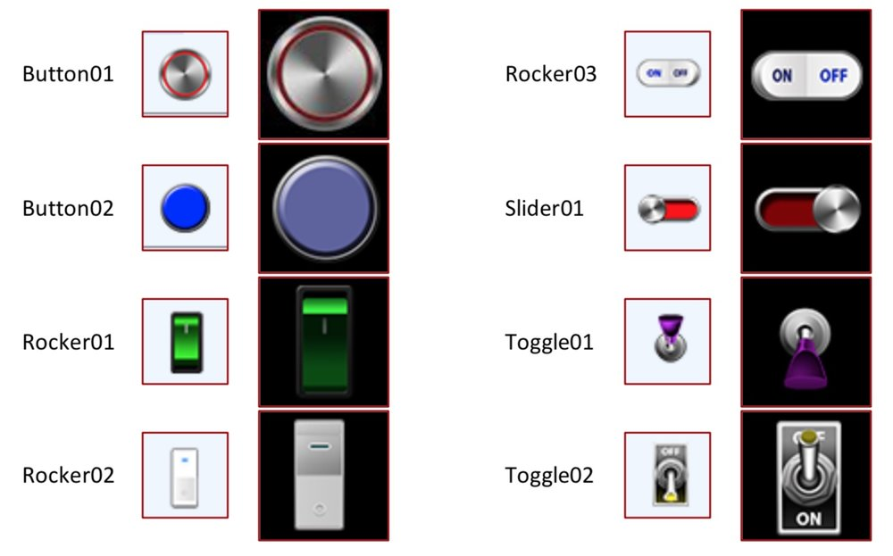 Examples of button/switch input widgets that can be added to a display, to create a custom user interface.