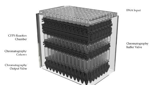 Figure 2:  Diagram illustrating 3D design of the device.
