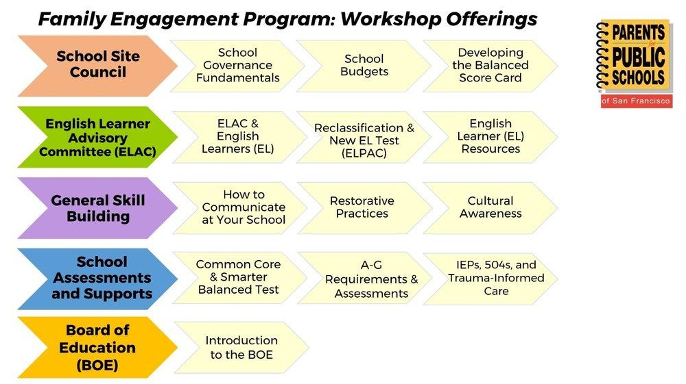 familyengagementworkshops2017-18.jpg
