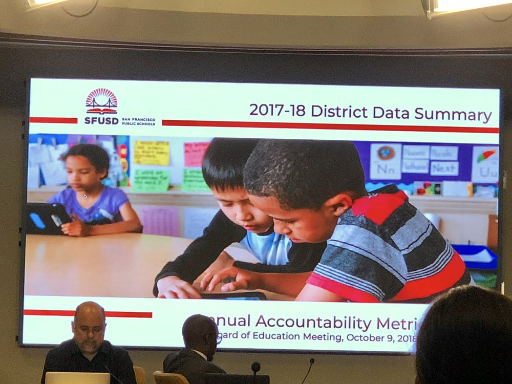 Click the picture to see all of the data slides presented at the Board of Education Meeting