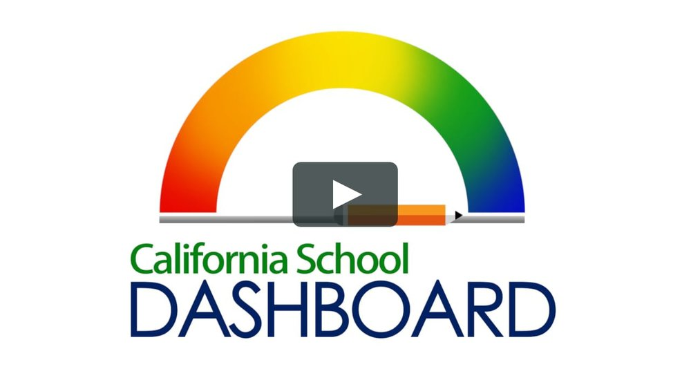 Click on this image to view a short video explaining the California School Dashboard