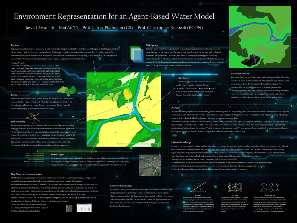 Original Project Presentation Poster (click image to view in full-size)