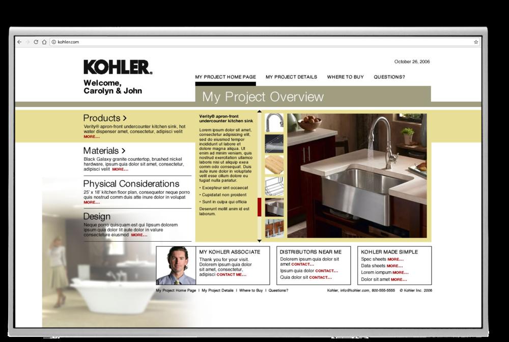 Kohler 3224.png