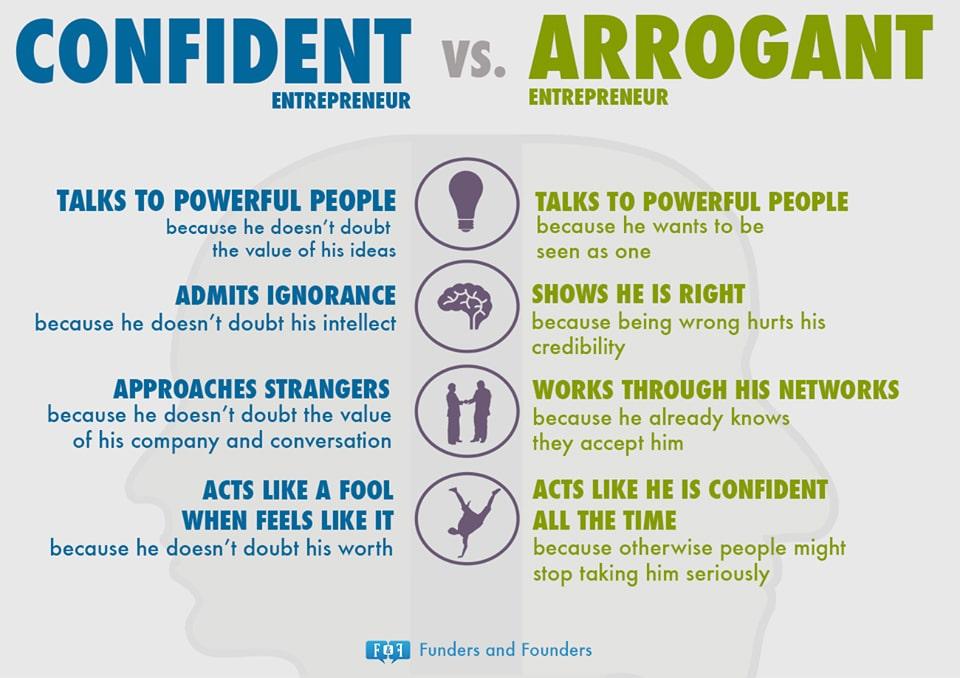 http://www.bitrebels.com/business/confidence-vs-arrogance-entrepreneurs/