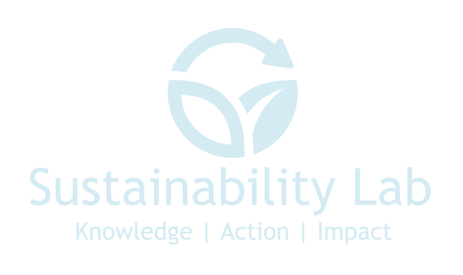 Sustainability Science Lab @ Melbourne