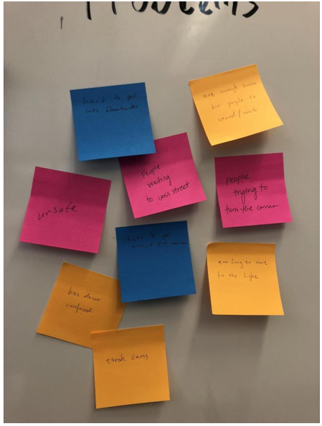 Problem lists generated by participants