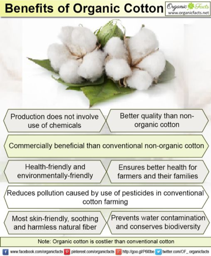 benefits of organic cotton.png