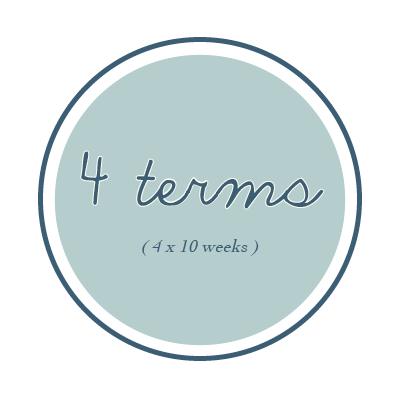4 terms.png