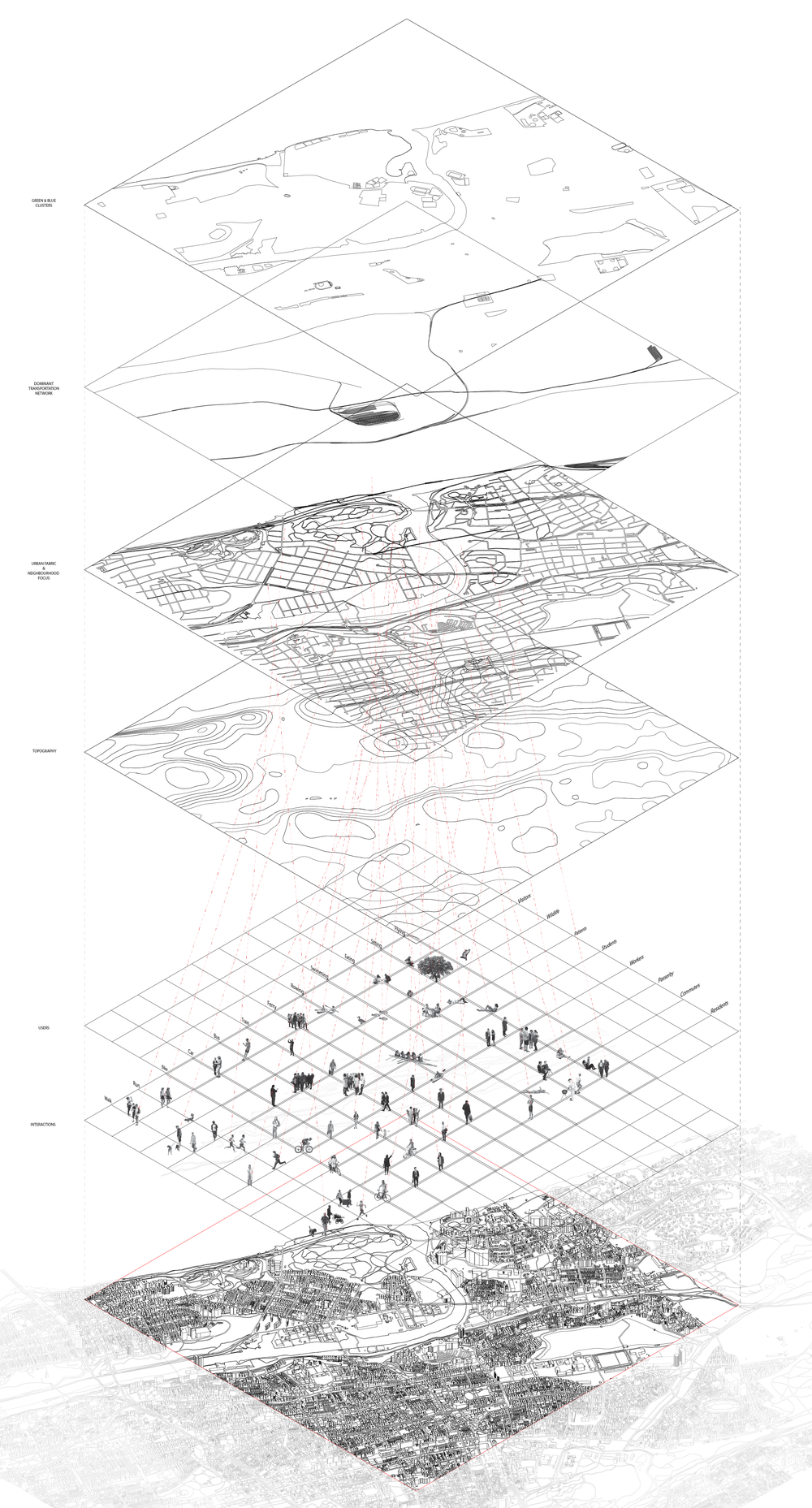 Decoding Marble-Hill Inwood - Exploding Axonometric Site Study