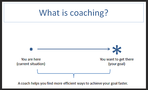 coaching-from-here-to-there.png