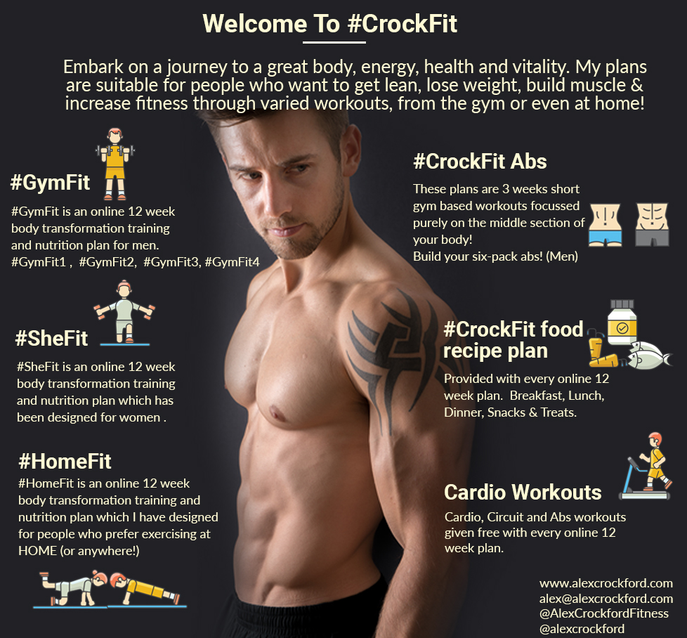What Are The CROCKFIT Fitness Plans