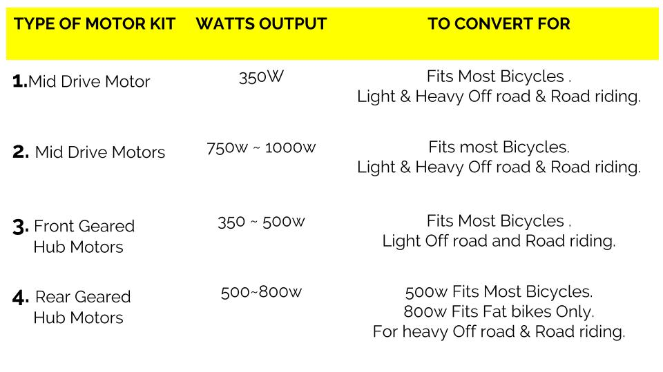 TYPE OF ELECTRIC BICYCLE CONVERSION KITS