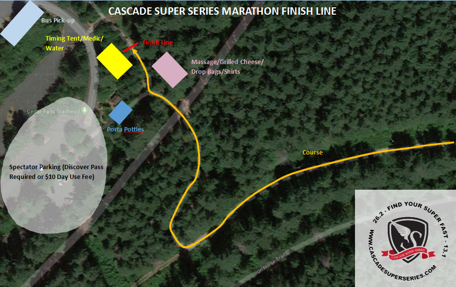 Marathon Race Info — The Cascade Super Series Marathons