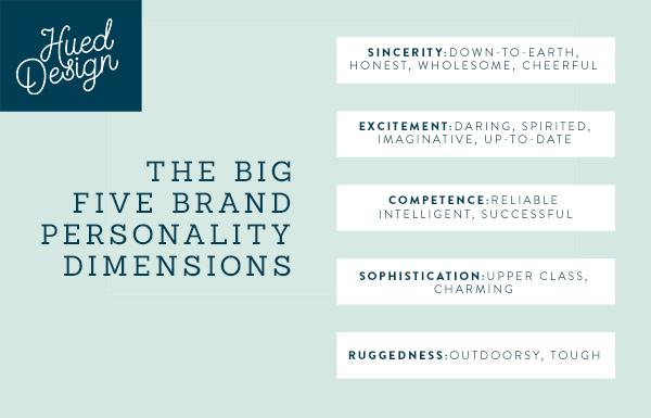 branding-dimensions2.jpg