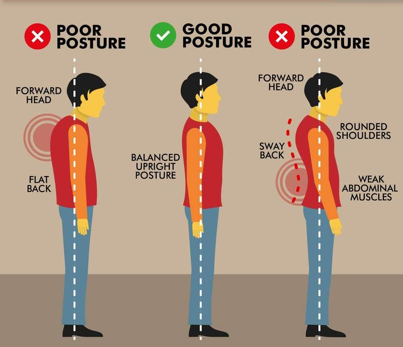infographic-on-correct-and-incorrect-posture.jpg