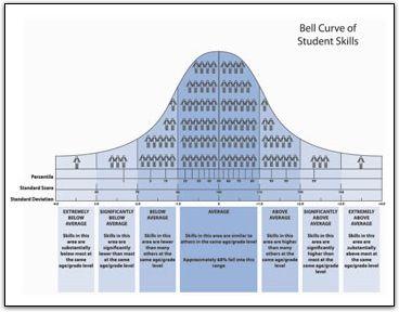 bell curve 3.jpg