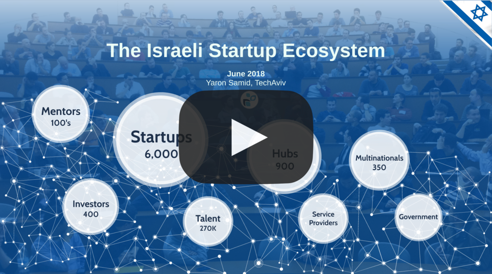 Israeli Startup Ecosystem Prezi .png