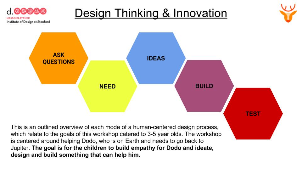 Design Thinking & Innovation Resource for Providers.jpg