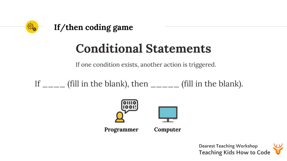 Teaching Kids About Coding (5).jpg