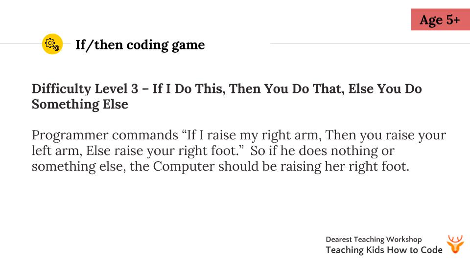 Teaching Kids About Coding (8).jpg