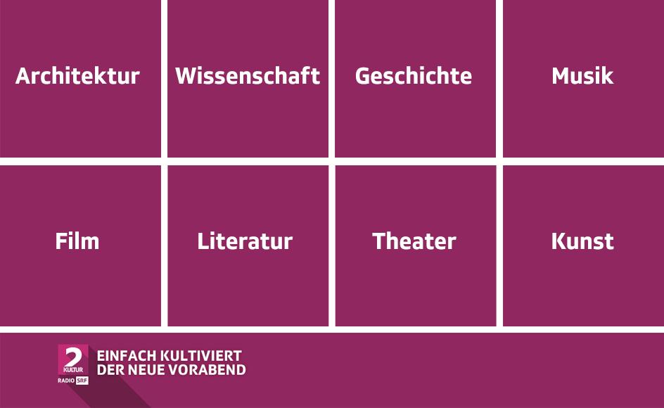 _0001_Fragen-Uebersicht.png