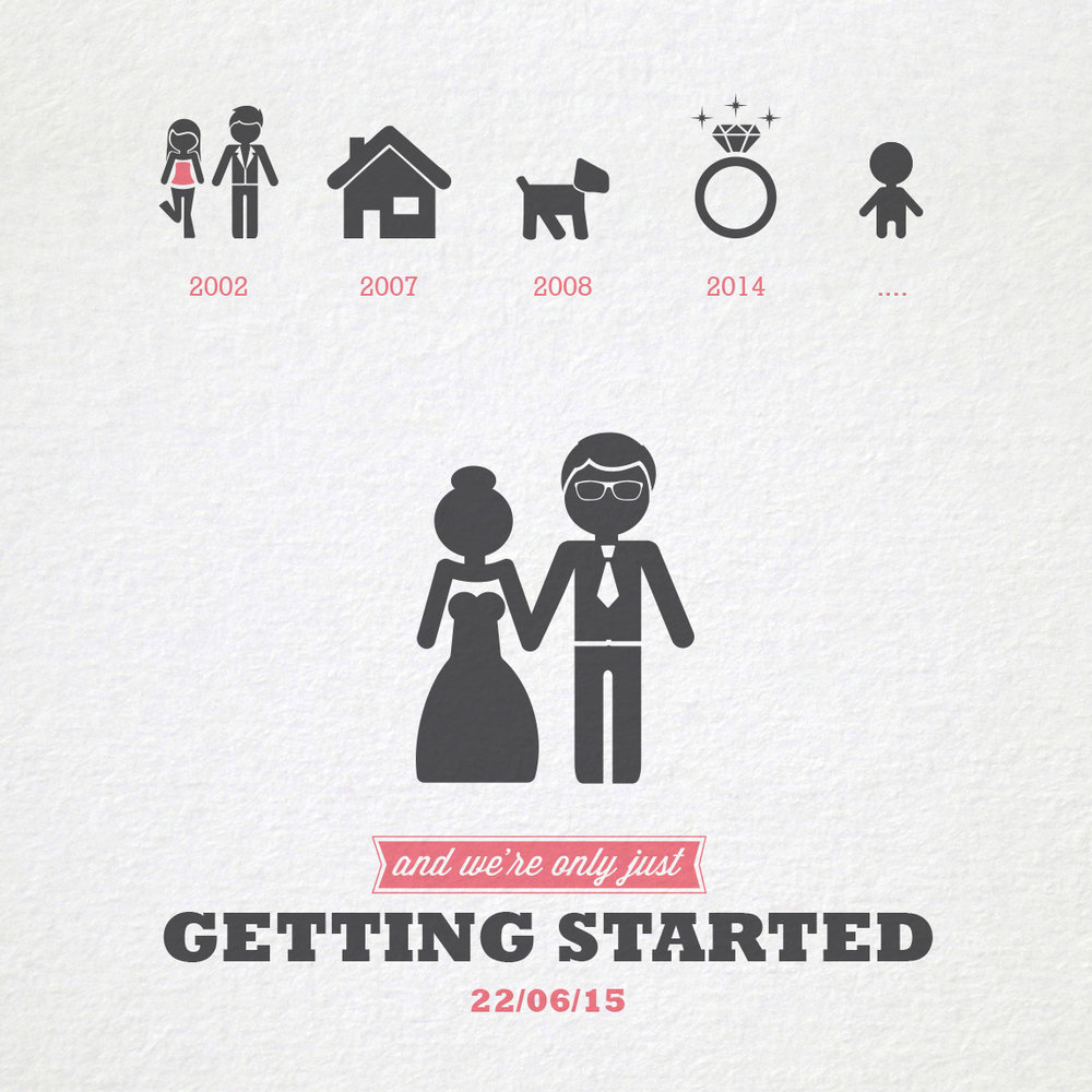 Getting Started £3.95