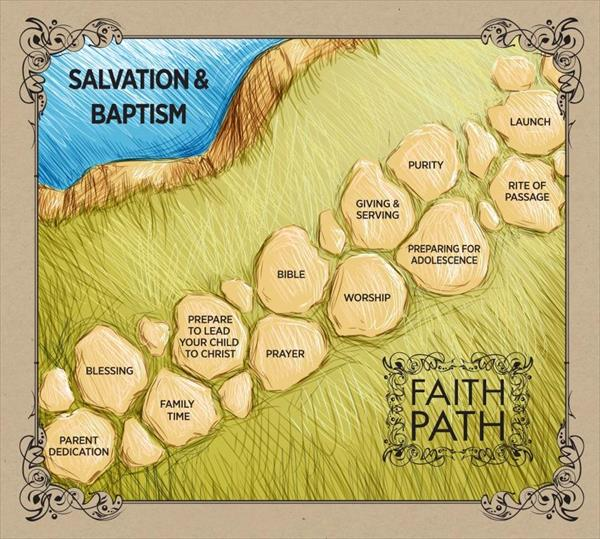 Faith Path - The Faith Path suggests a focus of specific practices and milestones at certain ages.However, you know your child best and can determine the most appropriate time to emphasize each step.