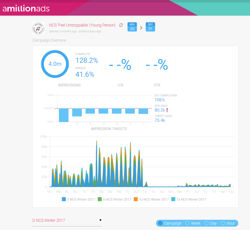 ... and here's an analytics example.