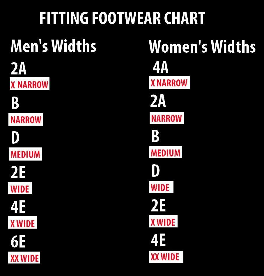 Fitting Footware Chart