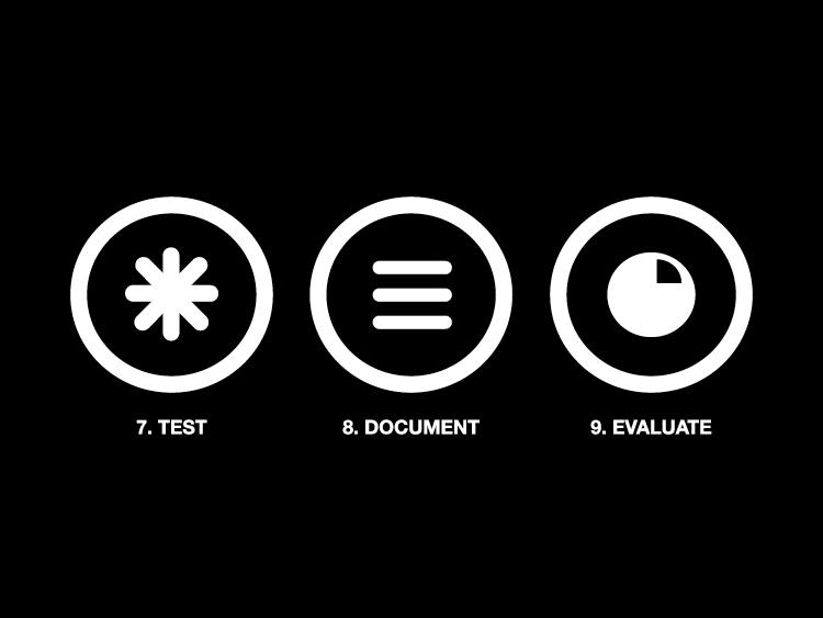 Steps 7–9. Test. Document. Evaluate.