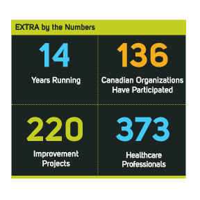 extra-by-the-numbers-2017-ea927bf553de06966ab5aff00001e2a77.png