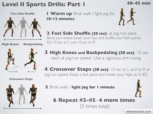 Interval training is taking your body through high intensity exercise followed by a recovery period. The intervals help prepare you for the hills and step your body up to the common trail environments. 3 on, 3 off - Try to run hard for 3 minutes, then recover by walking or jogging for 3 minutes. Start with 4 reps and work your way towards 8 reps. Stair Repeats - Running up and down stairs helps build strength in the legs and prepares yourself for a tough trail. Start with 20 minutes first then work your way to 50 minutes.