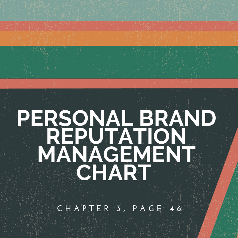 Personal Brand Reputation Management.png