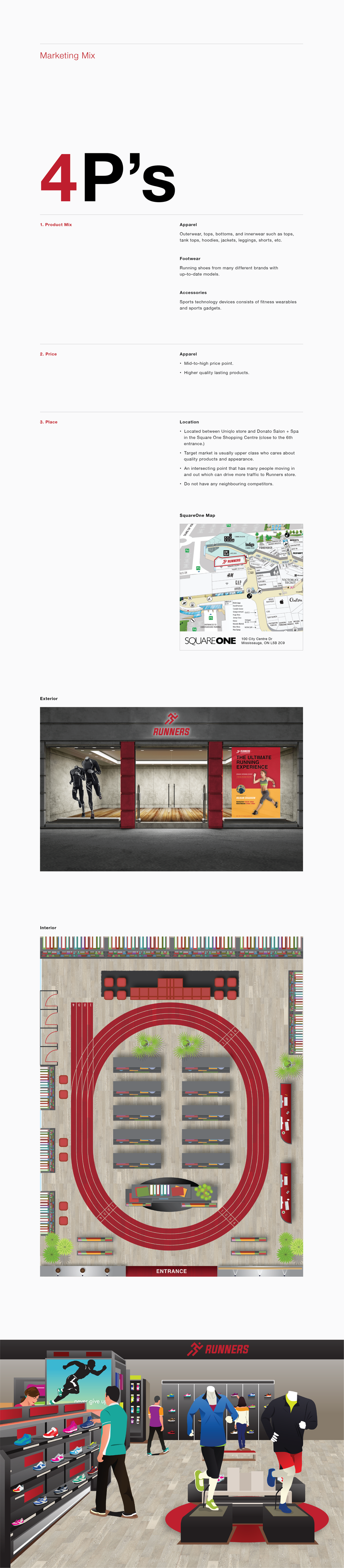Retail Project-03.png