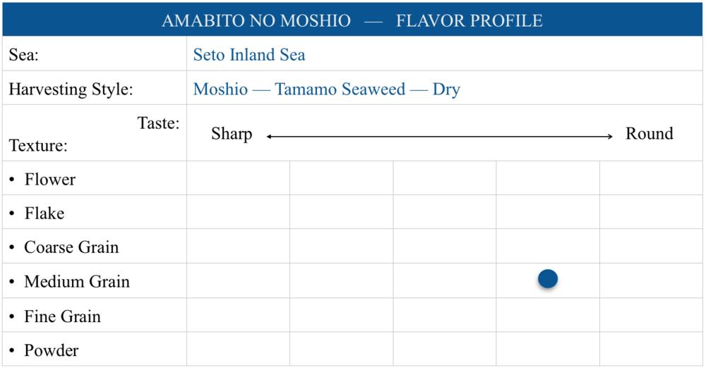 amabito-no-moshio-seaweed-salt.png
