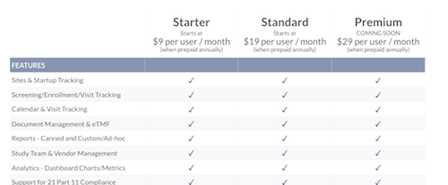 Excerpt from the SimpleTrials Pricing Page