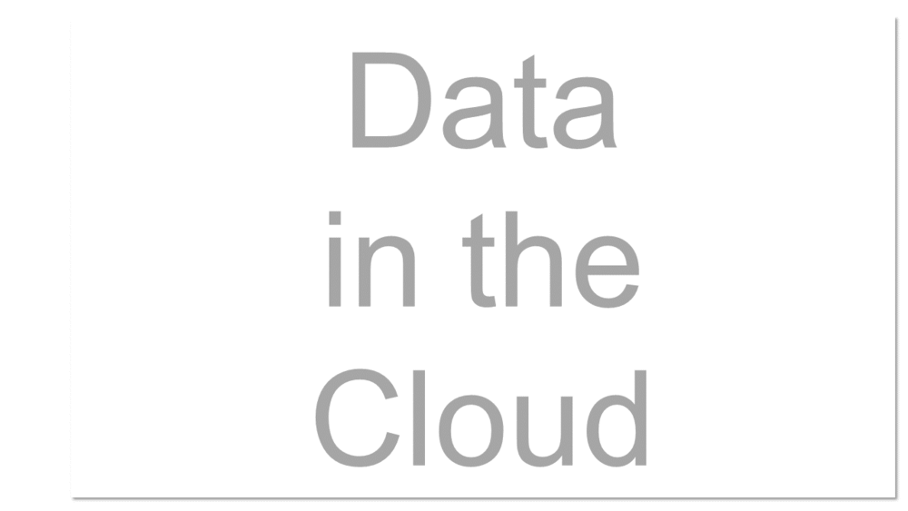 Managing data in the cloud requires data security and privacy, including controls for moving data from point A to point B. It also includes managing data storage and the resources for large-scale data processing.