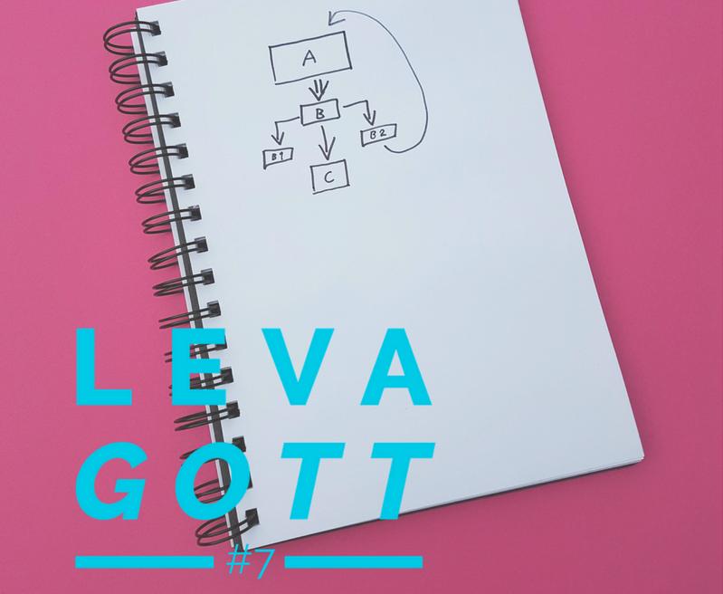 Leva gott, avsnitt #7 (Soundcloud).png