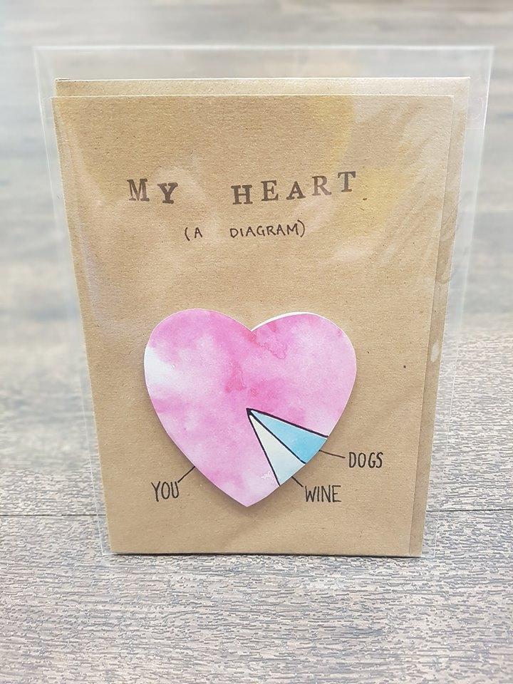 Lily Hammond Heart Diagram Card.jpg