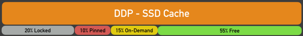 SSD-Caching.001.png