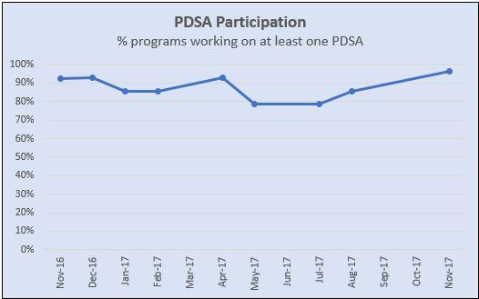 pdsa graph.JPG