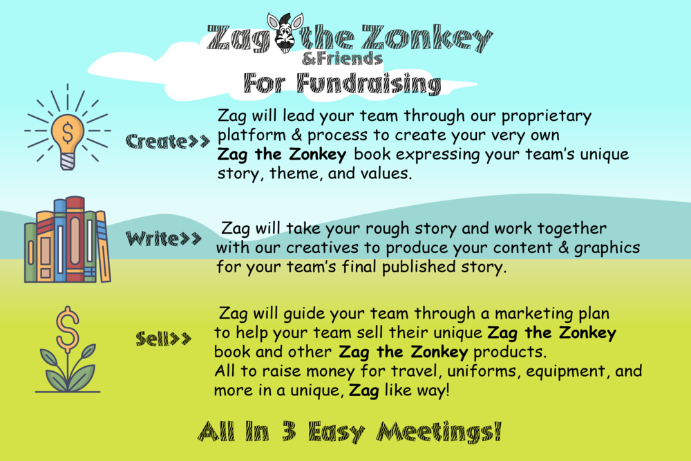 ZagFundraise1.png