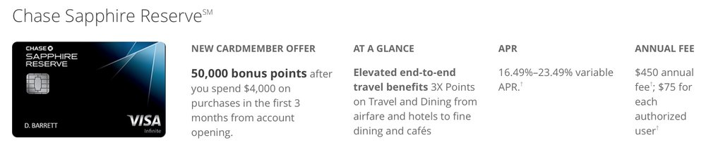 Sapphire Reserve's online offer.