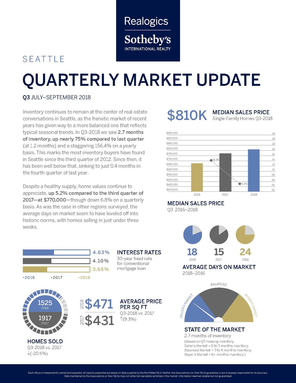 Seattle Single Family Q3 2018.jpg
