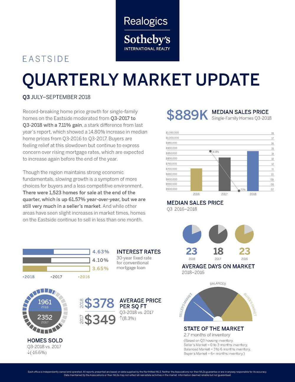 Quarterly Market Report Q3_Eastside.jpg