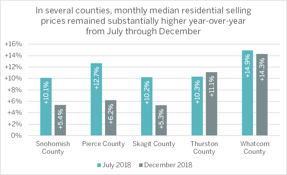 County Graph.png