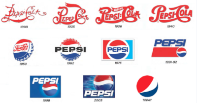 The subtle and not so subtle changes to the Pepsi logo over time.